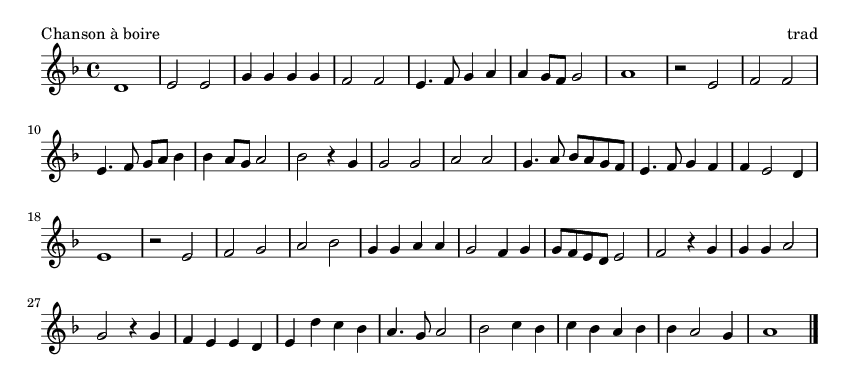 Chanson à boire - please update page (F5 key), if notes are not visible
