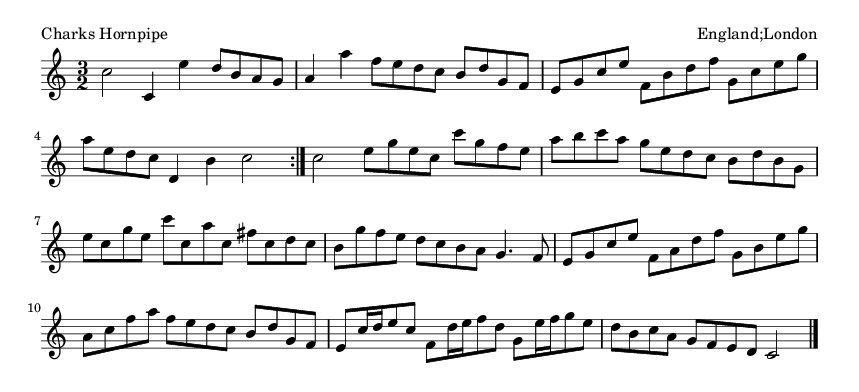 Charks Hornpipe - please update page (F5 key), if notes are not visible