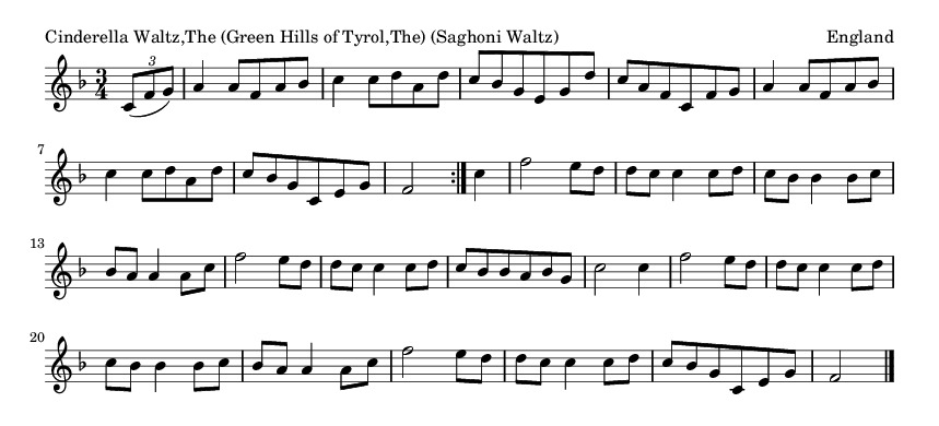 Cinderella Waltz,The (Green Hills of Tyrol,The) (Saghoni Waltz) - please update page (F5 key), if notes are not visible