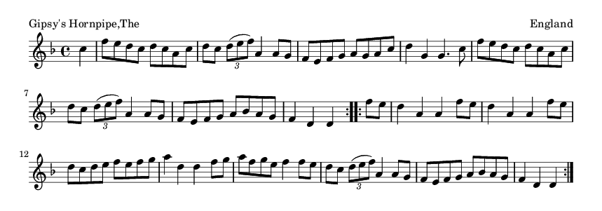 Gipsy's Hornpipe,The - please update page (F5 key), if notes are not visible