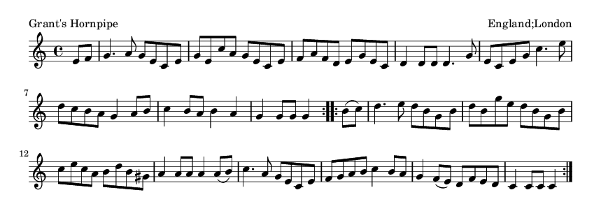 Grant's Hornpipe - please update page (F5 key), if notes are not visible