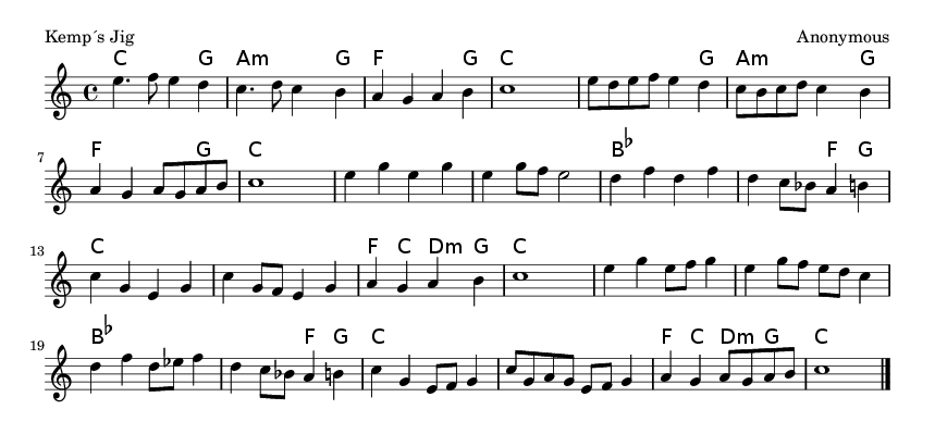 Kemp´s Jig - please update page (F5 key), if notes are not visible
