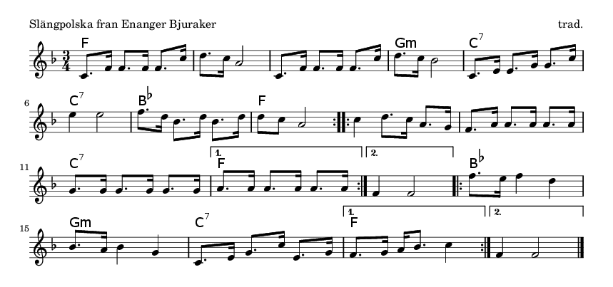 Slängpolska fran Enanger Bjuraker - please update page (F5 key), if notes are not visible