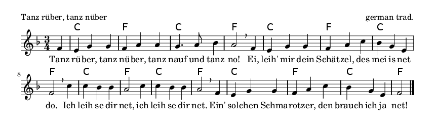 Tanz rüber, tanz nüber - please update page (F5 key), if notes are not visible